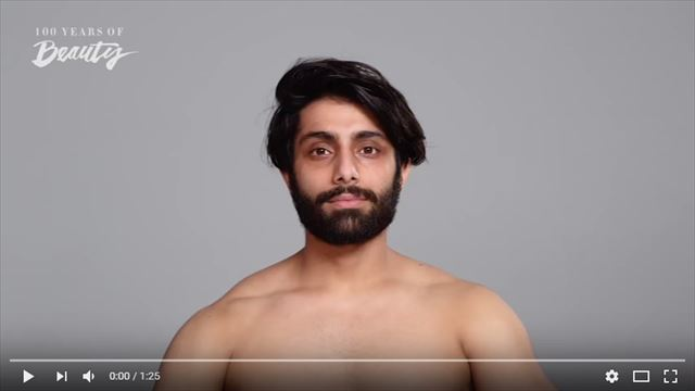インド人男性の美容変遷1910年~2010年