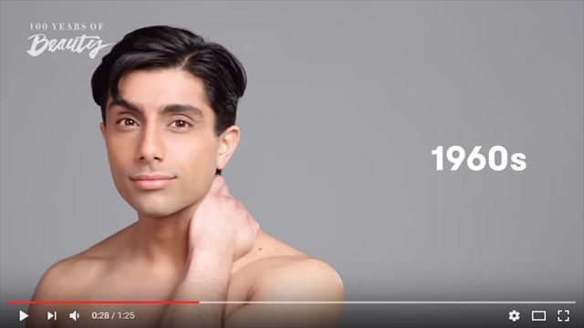 インド人男性の美容変遷1960年