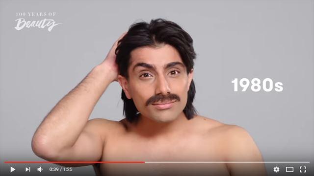 インド人男性の美容変遷1980年