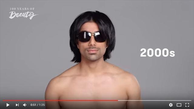 インド人男性の美容変遷2000年