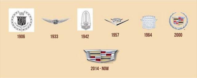 キャデラックの車のエンブレム/ロゴの一覧