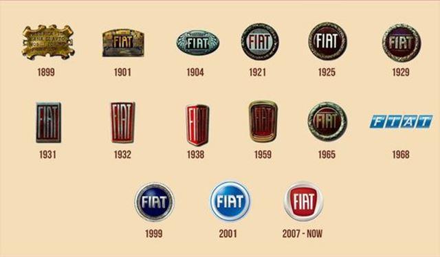 フィアットの車のエンブレム/ロゴの一覧 歴史
