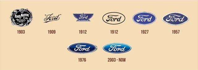 フォードの車のエンブレム/ロゴの一覧 歴史