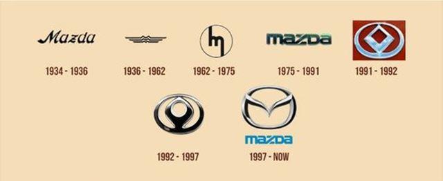 マツダの車のエンブレム/ロゴの一覧 歴史