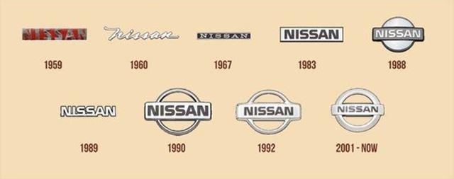 日産の車のエンブレム/ロゴの一覧 歴史