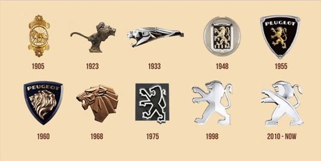 プジョーの車のエンブレム/ロゴの一覧 歴史