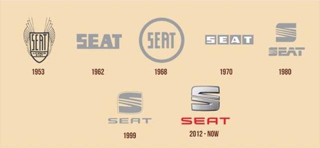 セアトの車のエンブレム/ロゴの一覧 歴史