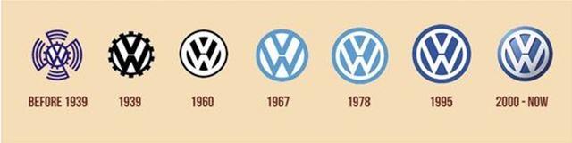 ワーゲンの車のエンブレム/ロゴの一覧 歴史