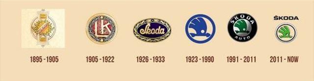 シュコダの車のエンブレム/ロゴの一覧 歴史