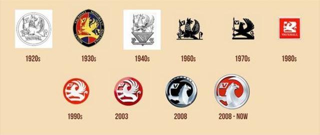 ボクスホールの車のエンブレム/ロゴの一覧 歴史