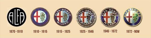 アルファロメオの車のエンブレム/ロゴの一覧 歴史