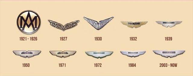 アストンマーチンの車のエンブレム/ロゴの一覧 歴史