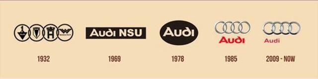 アウディの車のエンブレム/ロゴの一覧 歴史