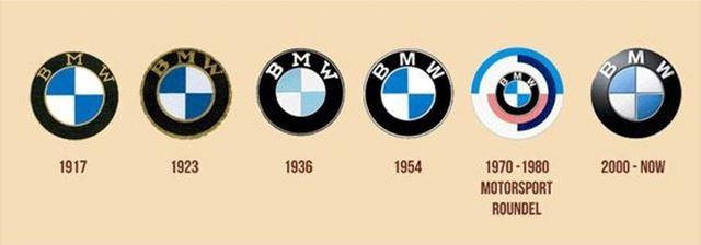 BMWの車のエンブレム/ロゴの一覧 歴史