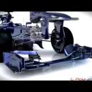 F1の2014年テクニカルレギュレーションの違いが分かる映像